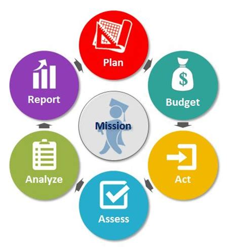 Business plan kenya doc